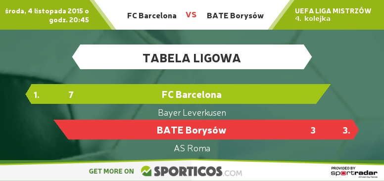 Sporticos_com_fc_barcelona_vs_bate_borysow
