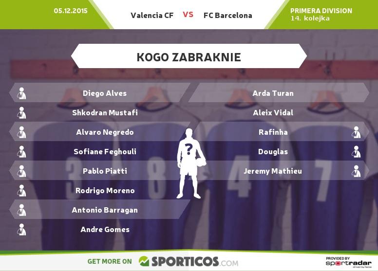 Sporticos_com_valencia_cf_vs_fc_barcelona