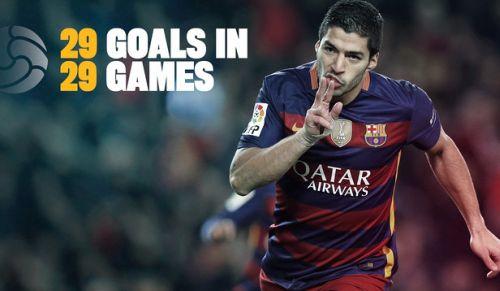 Luis Suárez – statystyki najlepszego strzelca