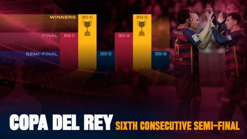 FC Barcelona szósty sezon z rzędu w półfinale Copa del Rey