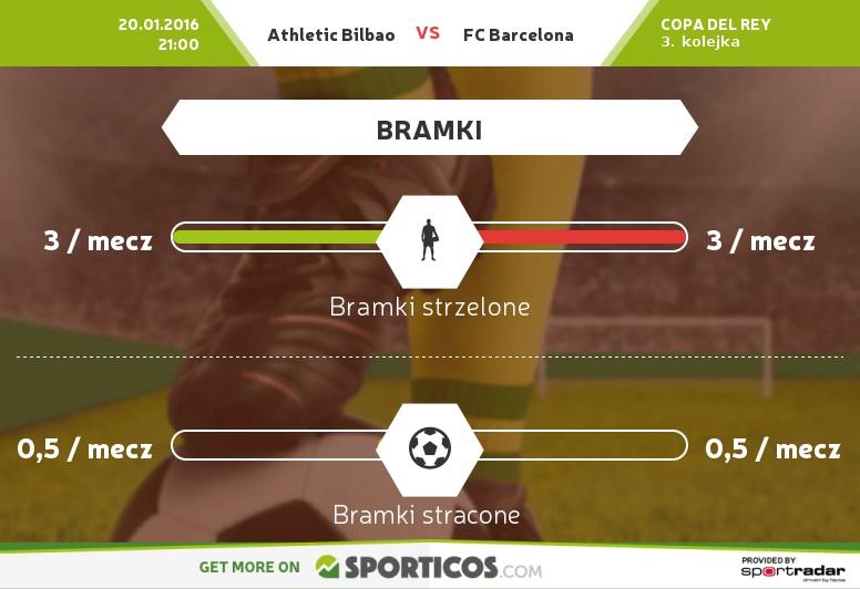 Sporticos_com_athletic_bilbao_vs_fc_barcelona
