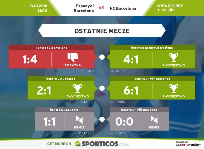 Sporticos_com_espanyol_barcelona_vs_fc_barcelona