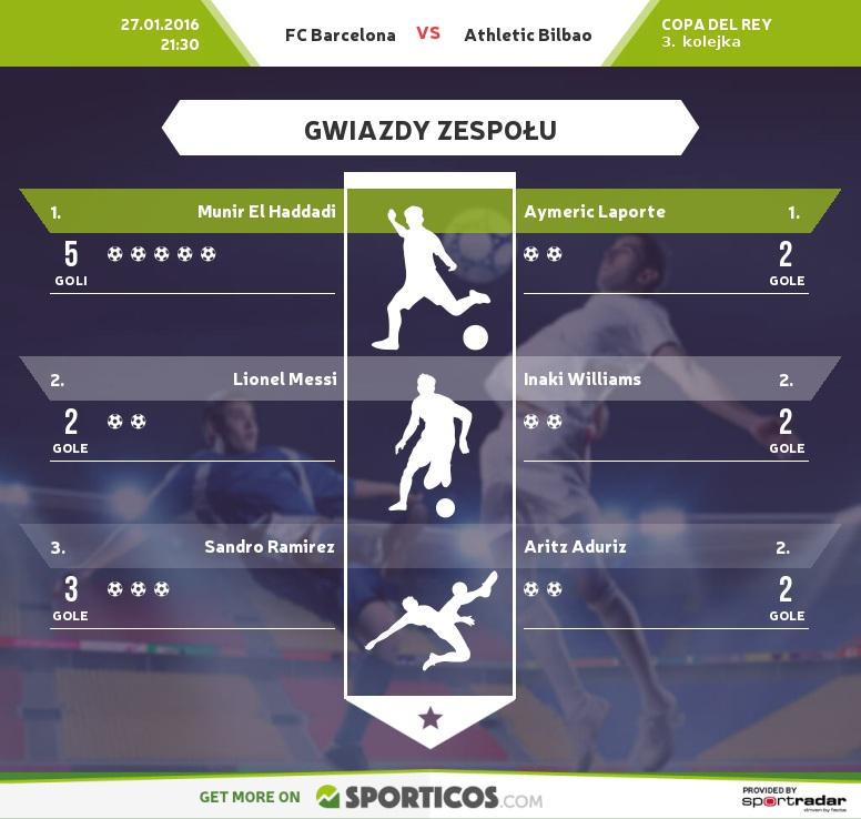 Sporticos_com_fc_barcelona_vs_athletic_bilbao