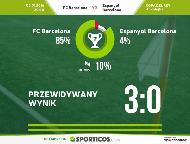 Sporticos_com_fc_barcelona_vs_espanyol_barcelona