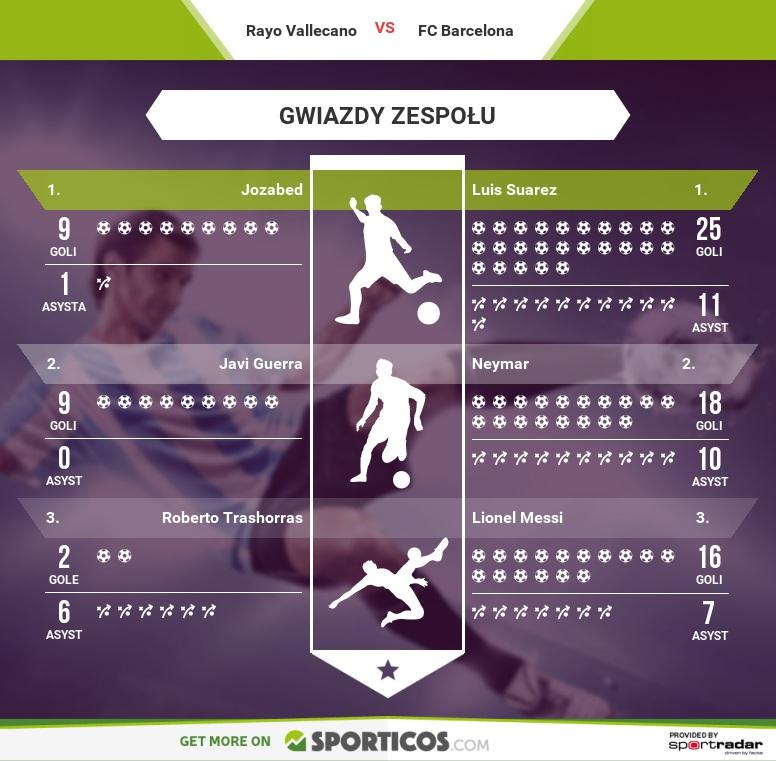 Sporticos_com_rayo_vallecano_vs_fc_barcelona