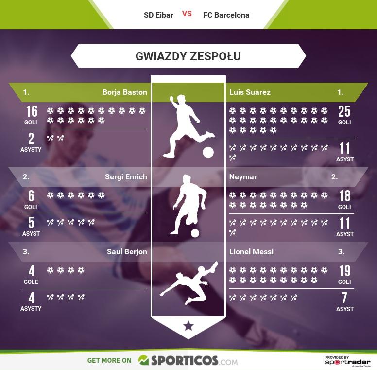 Sporticos_com_sd_eibar_vs_fc_barcelona