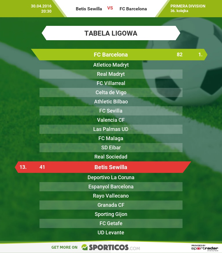 Sporticos_com_betis_sewilla_vs_fc_barcelona