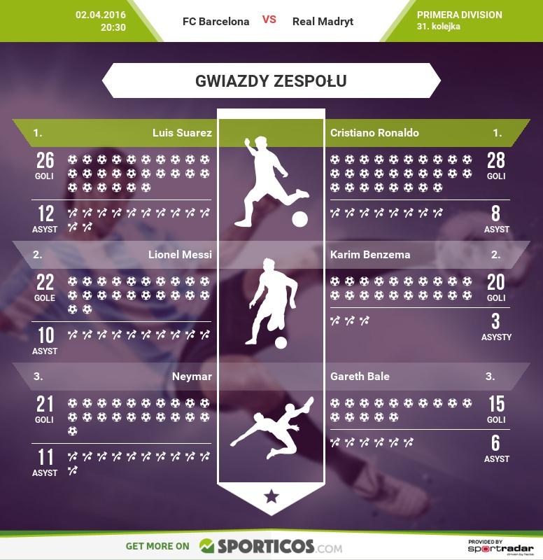 Sporticos_com_fc_barcelona_vs_real_madryt