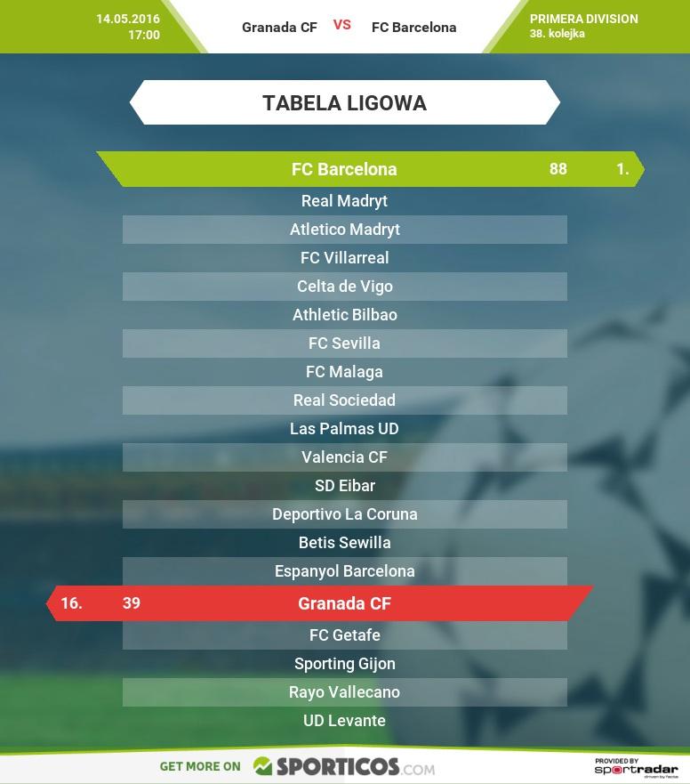 Sporticos_com_granada_cf_vs_fc_barcelona