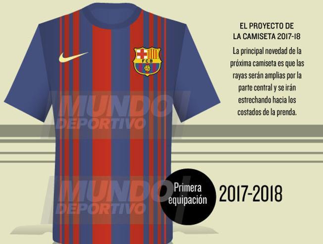 Koszulka na sezon 2017/18 nabiera kształtu