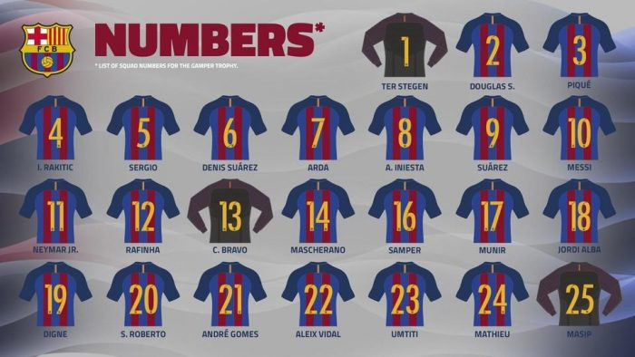 Numery na koszulkach na sezon 2016-17