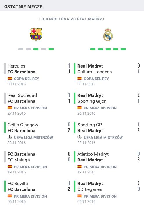 infographic_pl_297181_last-matches_480