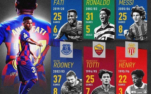 Ansu Fati – Co dalej z nowym talentem Blaugrany?